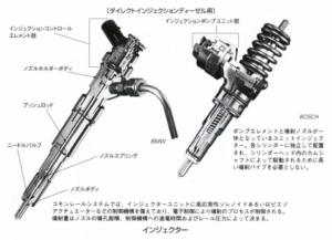フューエルインジェクター 燃料噴射装置