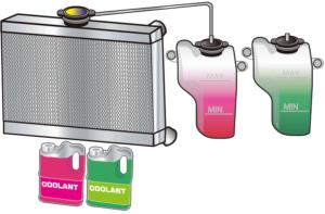 ラジエター液 (冷却水)